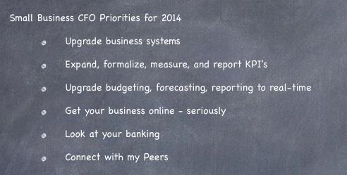 Small Business CFO's Priorities 2014