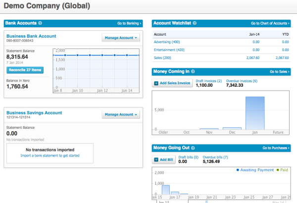 Canadian Small Business Financial Dashboard